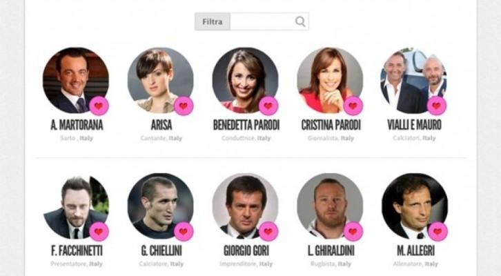 Charitystars, un social network della beneficenza