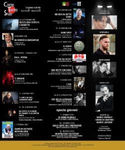 Presentata la Stagione Teatrale 2019/2020 del Centro Teatro Spazio (centro teatro soazio 250x300)